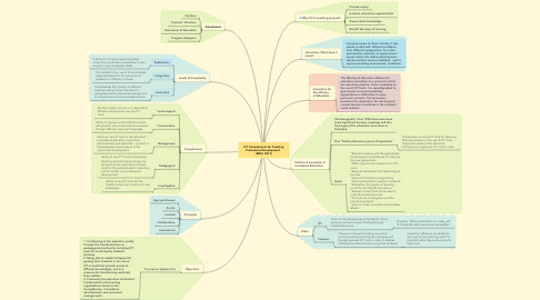 Mind Map: ICT Competences for Teaching Professional Development   (MEN, 2013)