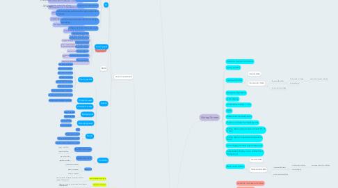 Mind Map: 1644854