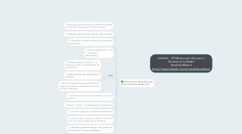 Mind Map: Linkedin - 20 Minutos por dia para Manter seu Perfil Atualizado Arnaldo Mefano https://br.linkedin.com/in/arnaldomefano