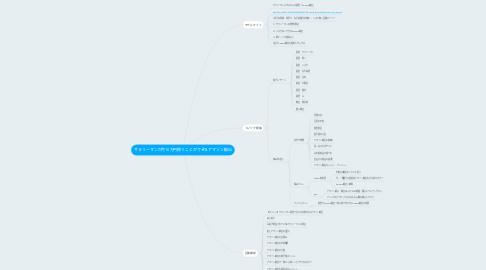 Mind Map: サラリーマンが月10万円稼ぐことができるアマゾン輸出