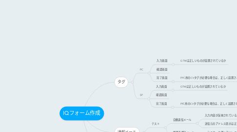 Mind Map: IQフォーム作成