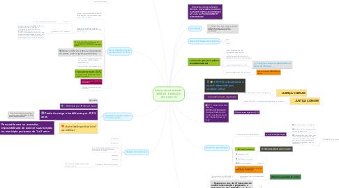 Mind Map: Abuso de autoridade - 4898/65 - REVISADO EM 01/04/18