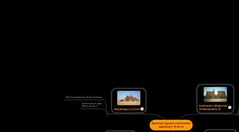 Mind Map: Архитектурные постройкиДревнего Египта