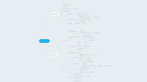 Mind Map: Ruido Eléctrico