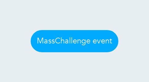 Mind Map: MassChallenge event