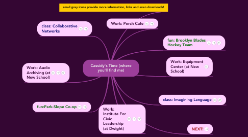 Mind Map: Cassidy's Time (where you'll find me)