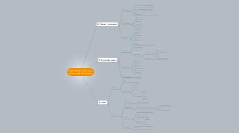Mind Map: Propiedades mecánicas y térmicas de los metales