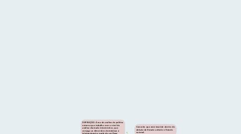 Mind Map: FAPEX