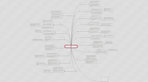 Mind Map: ESTRUCTURA Y SISTEMA DEL ESTADO MEXICANO