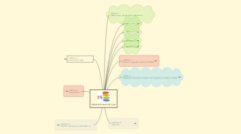 Mind Map: DECRETO 1443 DE 2014