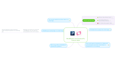 Mind Map: MindMeister and QuestionPro Feature Ideas