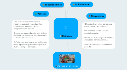 Mind Map: Robotica