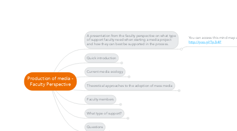 Mind Map: Production of media - Faculty Perspective