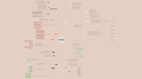 Mind Map: VARIABLES DE PROCESO