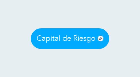Mind Map: Capital de Riesgo