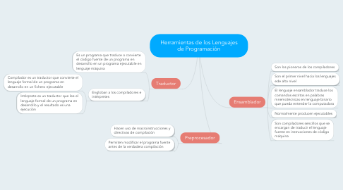 Mind Map: Herramientas de los Lenguajes de Programación