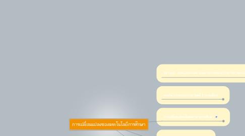 Mind Map: การเปลี่ยนแปลงของเทคโนโลยีการศึกษา