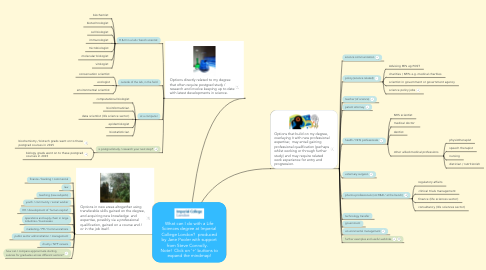 Mind Map: What can I do with a Life Sciences degree at Imperial College London?  produced by Jane Pooler with support from Steve Connolly.    Note!  Click on '+' buttons to expand the mindmap!