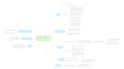 Mind Map: Module 4: Case 13.1: Bruesewitz v. Wyeth, LLC