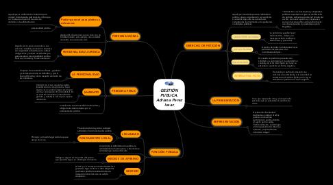 Mind Map: GESTIÓN PUBLICA. Adriana Perez Isaac