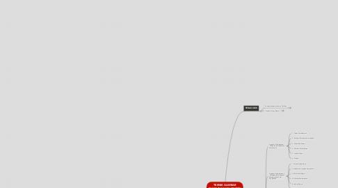 Mind Map: TEKNIK GAMBAR BANGUNAN KELOMPOK KOMPETENSI .I