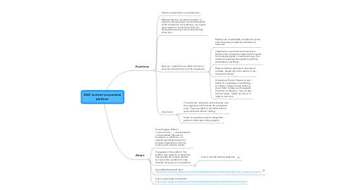 Mind Map: DAO societal cooperative platform