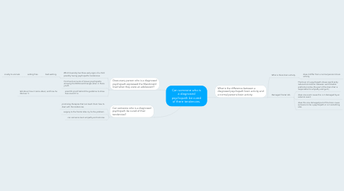 Mind Map: Can someone who is a diagnosed psychopath be cured of there tendencies.