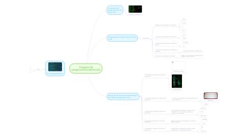 Mind Map: lenguajes de programación(clasificación)