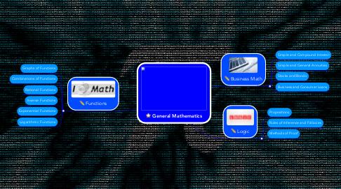 Mind Map: General Mathematics