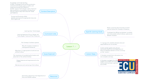 Mind Map: Lesson 1