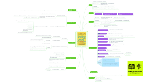 Mind Map: Feeling Good - David Burns