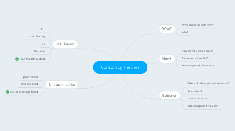Mind Map: Conspiracy Theories