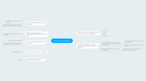 Mind Map: Teens coping with Stress