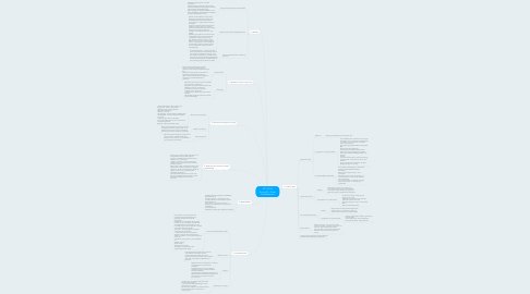 Mind Map: ST1 CH19 Pricing (3) - Other Considerations