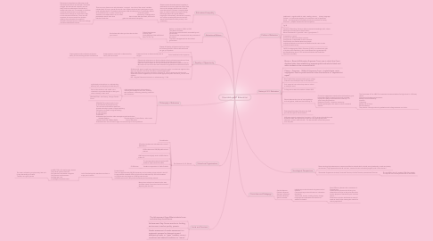 Mind Map: Foundations ofEducation