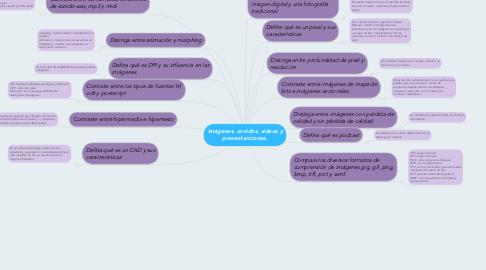 Mind Map: Imágenes, sonidos, videos y presentanciones.