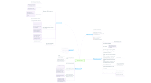 Mind Map: How to control the spread of Zika Virus and why is it problematic?