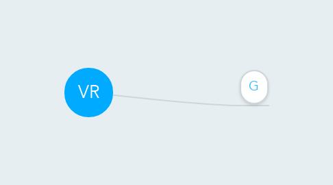 Mind Map: VR