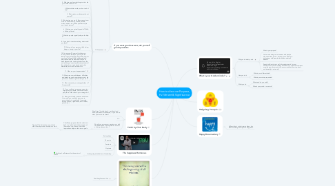 Mind Map: How to discover Purpose, Fulfillment & Significance