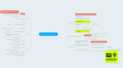 Mind Map: Essentialism - Greg McKeown