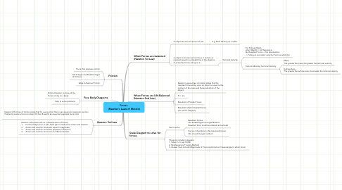 Forces Newton S Laws Of Motion Mindmeister Mind Map