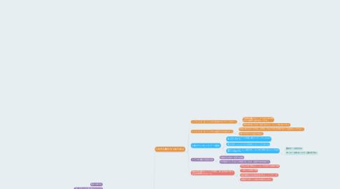 Mind Map: 花村佳樹