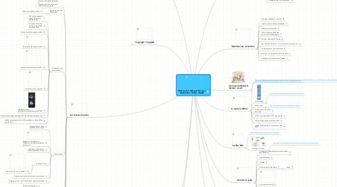 Mind Map: Web social - Réseaux Sociaux  Recherche - Veille - Web2