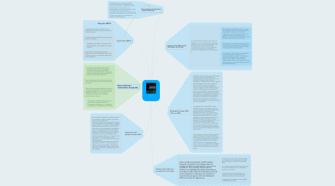 Mind Map: Redes MPLS