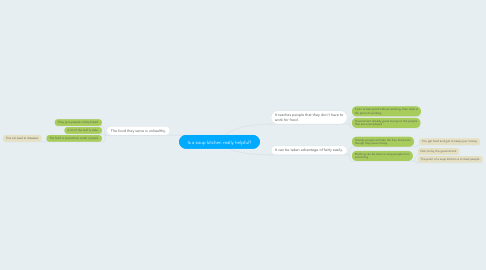 Mind Map: Is a soup kitchen really helpful?