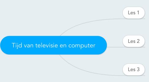 Mind Map: Tijd van televisie en computer