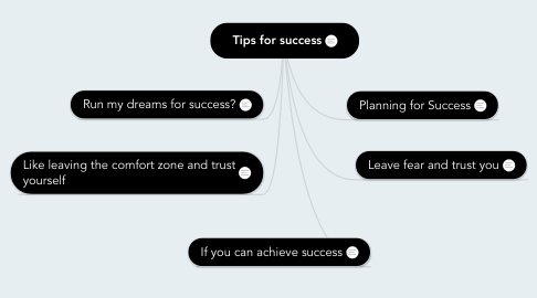 Mind Map: Tips for success