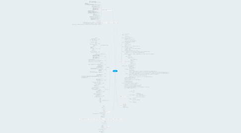 Mind Map: 野村勇介