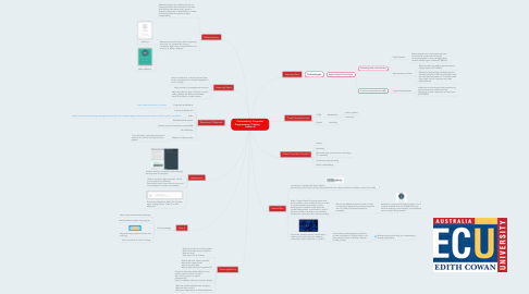Mind Map: Codecademy: Computer Programming / Coding     (Lesson4)