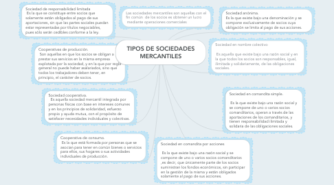Mind Map: TIPOS DE SOCIEDADES MERCANTILES